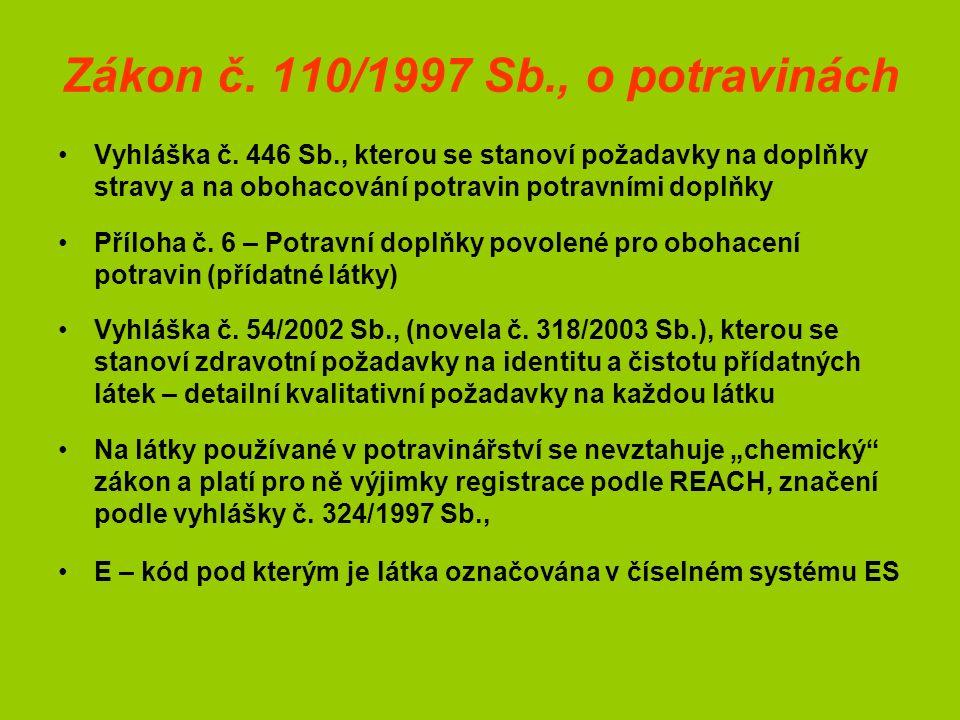 Zákon č. 110/1997 Sb., o potravinách Vyhláška č. 446 Sb., kterou se stanoví požadavky na doplňky stravy a na obohacování potravin potravními doplňky P