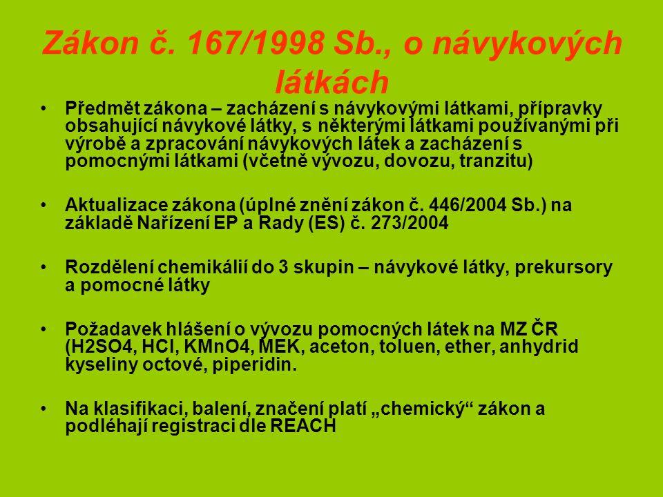 Zákon č. 167/1998 Sb., o návykových látkách Předmět zákona – zacházení s návykovými látkami, přípravky obsahující návykové látky, s některými látkami
