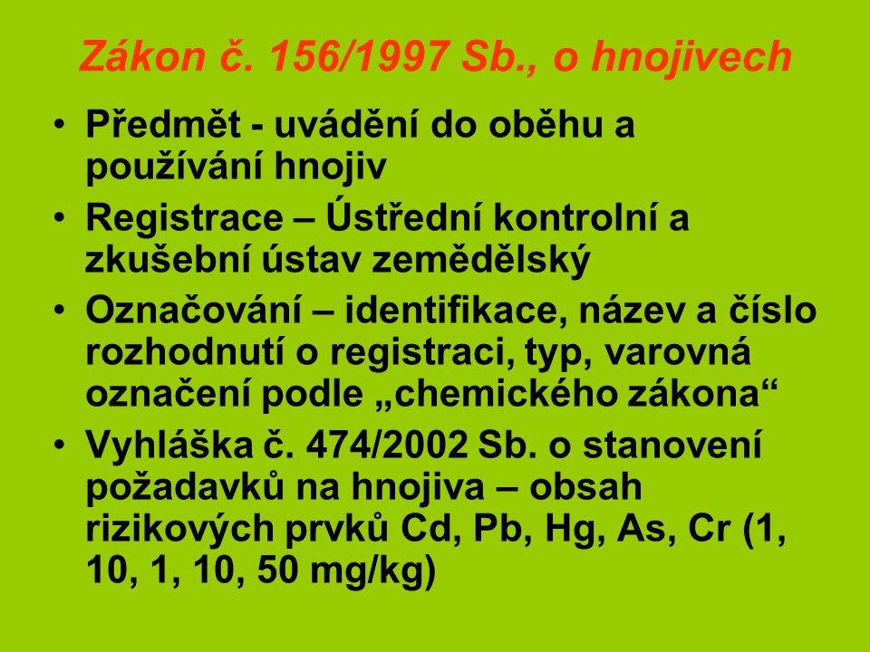Zákon č. 156/1997 Sb., o hnojivech Předmět - uvádění do oběhu a používání hnojiv Registrace – Ústřední kontrolní a zkušební ústav zemědělský Označován