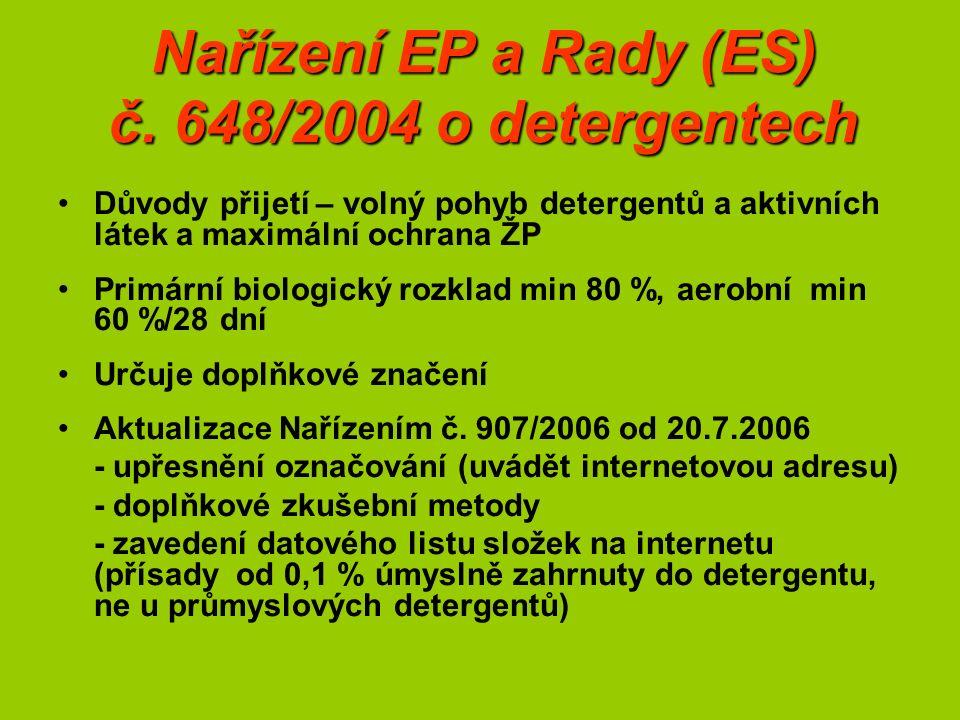 Nařízení EP a Rady (ES) č. 648/2004 o detergentech Důvody přijetí – volný pohyb detergentů a aktivních látek a maximální ochrana ŽP Primární biologick