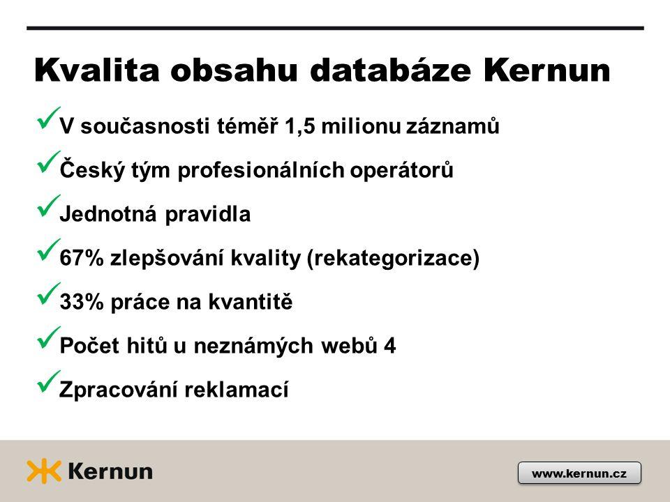 www.kernun.cz Kvalita obsahu databáze Kernun V současnosti téměř 1,5 milionu záznamů Český tým profesionálních operátorů Jednotná pravidla 67% zlepšování kvality (rekategorizace) 33% práce na kvantitě Počet hitů u neznámých webů 4 Zpracování reklamací