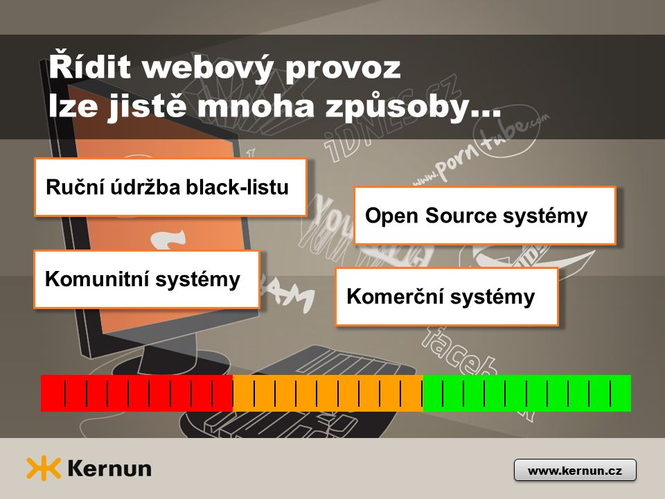www.kernun.cz Řídit webový provoz lze jistě mnoha způsoby… Ruční údržba black-listuOpen Source systémyKomunitní systémyKomerční systémy