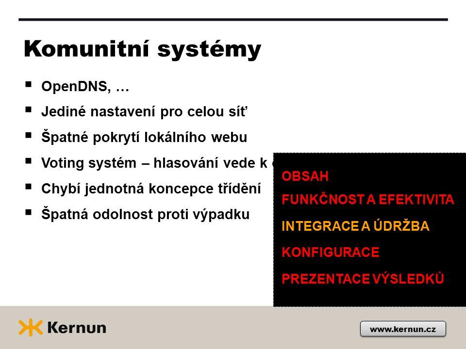 www.kernun.cz Komunitní systémy  OpenDNS, …  Jediné nastavení pro celou síť  Špatné pokrytí lokálního webu  Voting systém – hlasování vede k oscilaci  Chybí jednotná koncepce třídění  Špatná odolnost proti výpadku OBSAH FUNKČNOST A EFEKTIVITA INTEGRACE A ÚDRŽBA KONFIGURACE PREZENTACE VÝSLEDKŮ