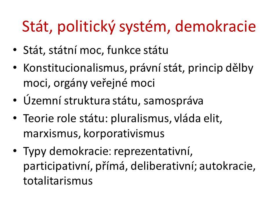 Stát, politický systém, demokracie Stát, státní moc, funkce státu Konstitucionalismus, právní stát, princip dělby moci, orgány veřejné moci Územní struktura státu, samospráva Teorie role státu: pluralismus, vláda elit, marxismus, korporativismus Typy demokracie : reprezentativní, participativní, přímá, deliberativní; autokracie, totalitarismus