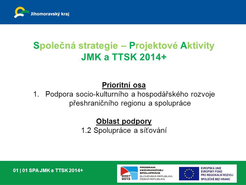 Společná strategie – Projektové Aktivity JMK a TTSK 2014+ Prioritní osa 1.Podpora socio-kulturního a hospodářského rozvoje přeshraničního regionu a sp