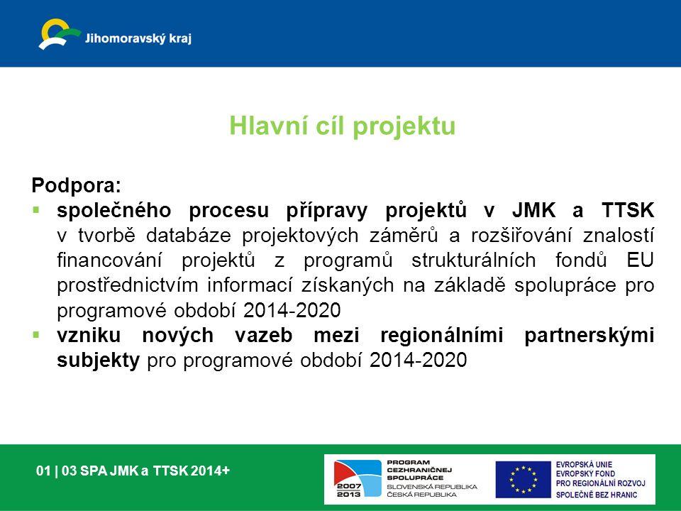 Hlavní cíl projektu Podpora:  společného procesu přípravy projektů v JMK a TTSK v tvorbě databáze projektových záměrů a rozšiřování znalostí financov