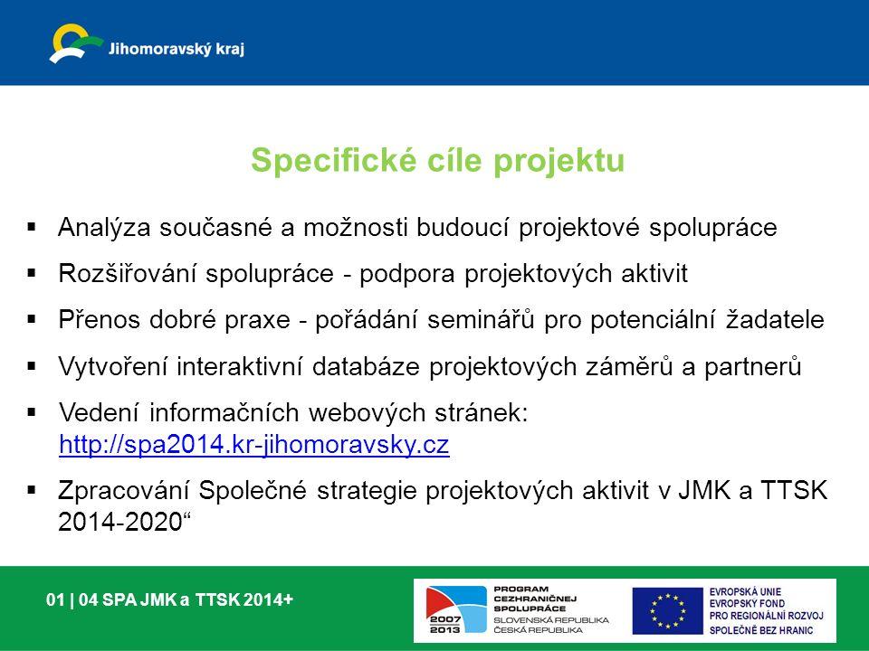 Specifické cíle projektu  Analýza současné a možnosti budoucí projektové spolupráce  Rozšiřování spolupráce - podpora projektových aktivit  Přenos