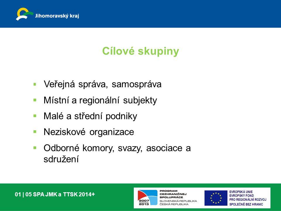01 | 05 SPA JMK a TTSK 2014+ Cílové skupiny  Veřejná správa, samospráva  Místní a regionální subjekty  Malé a střední podniky  Neziskové organizac