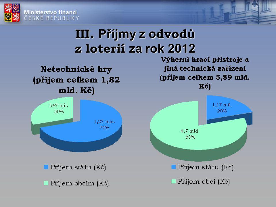 III. Příjmy z o dvod ů z loterií za rok 2012