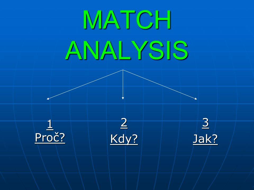MATCH ANALYSIS 2 Kdy 3 Jak 1 Proč