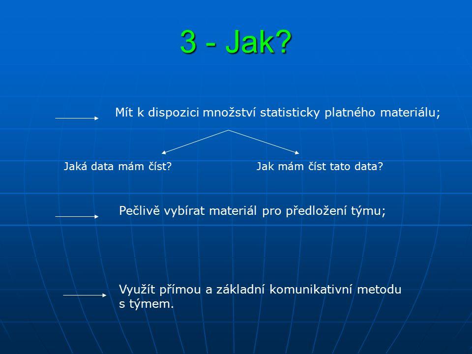 3 - Jak? Mít k dispozici množství statisticky platného materiálu; Využít přímou a základní komunikativní metodu s týmem. Jaká data mám číst?Jak mám čí