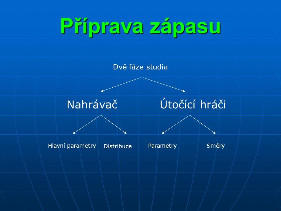 Dvě fáze studia NahrávačÚtočící hráči Příprava zápasu Hlavní parametry Distribuce SměryParametry