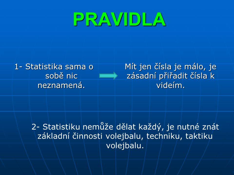 PRAVIDLA 1- Statistika sama o sobě nic neznamená. Mít jen čísla je málo, je zásadní přiřadit čísla k videím. 2- Statistiku nemůže dělat každý, je nutn