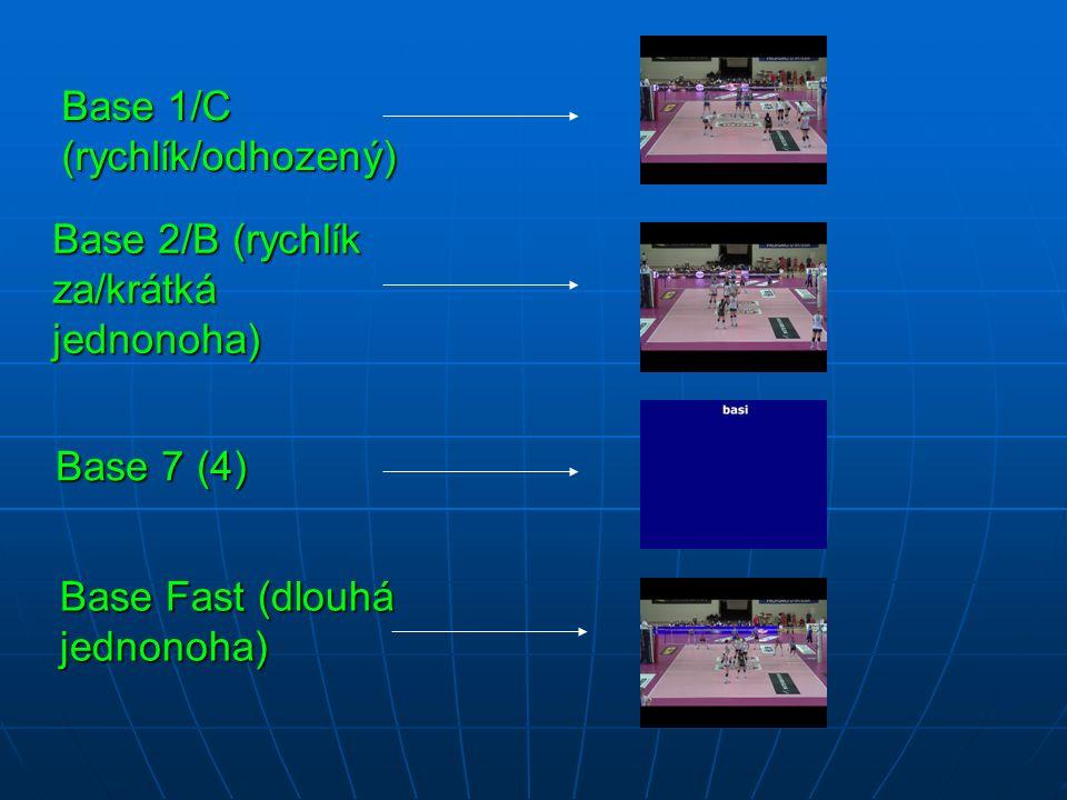 Base 1/C (rychlík/odhozený) Base 2/B (rychlík za/krátká jednonoha) Base 7 (4) Base Fast (dlouhá jednonoha)