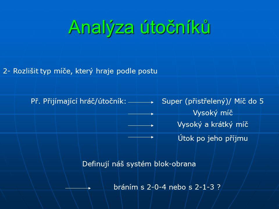 Analýza útočníků Definují náš systém blok-obrana 2- Rozlišit typ míče, který hraje podle postu Př. Přijímající hráč/útočník:Super (přistřelený)/ Míč d