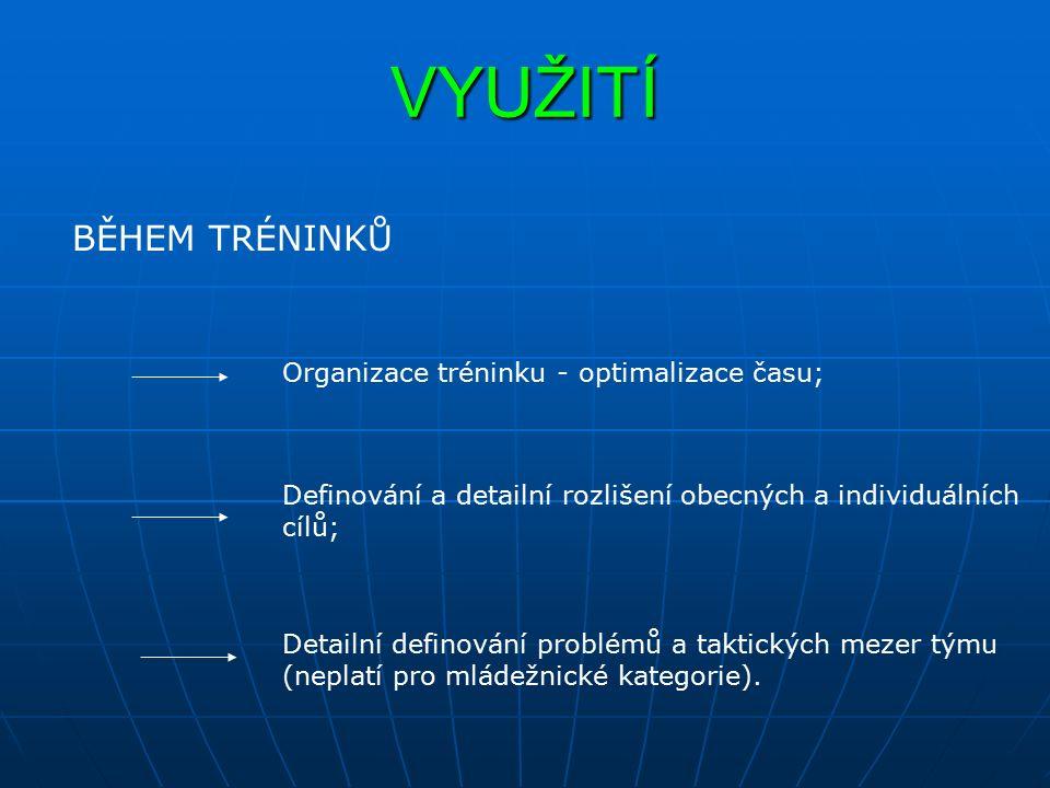 VYUŽITÍ BĚHEM TRÉNINKŮ Organizace tréninku - optimalizace času; Definování a detailní rozlišení obecných a individuálních cílů; Detailní definování problémů a taktických mezer týmu (neplatí pro mládežnické kategorie).