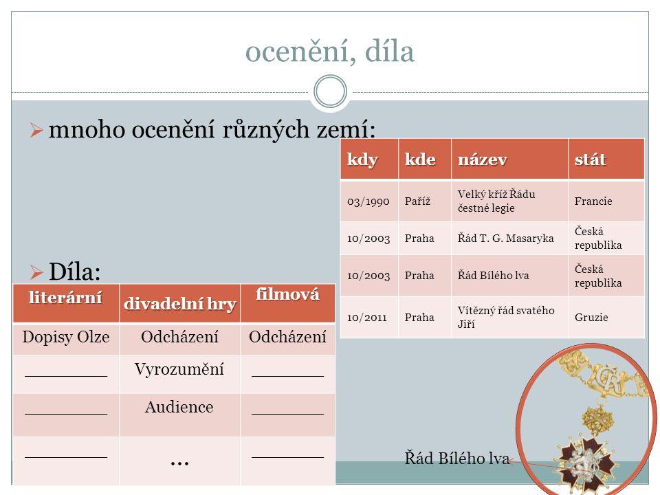 KONEC Uzlík (Matěj Knop) Prezentace PowerPoint ©2013 Děkuji za pozornost ☻