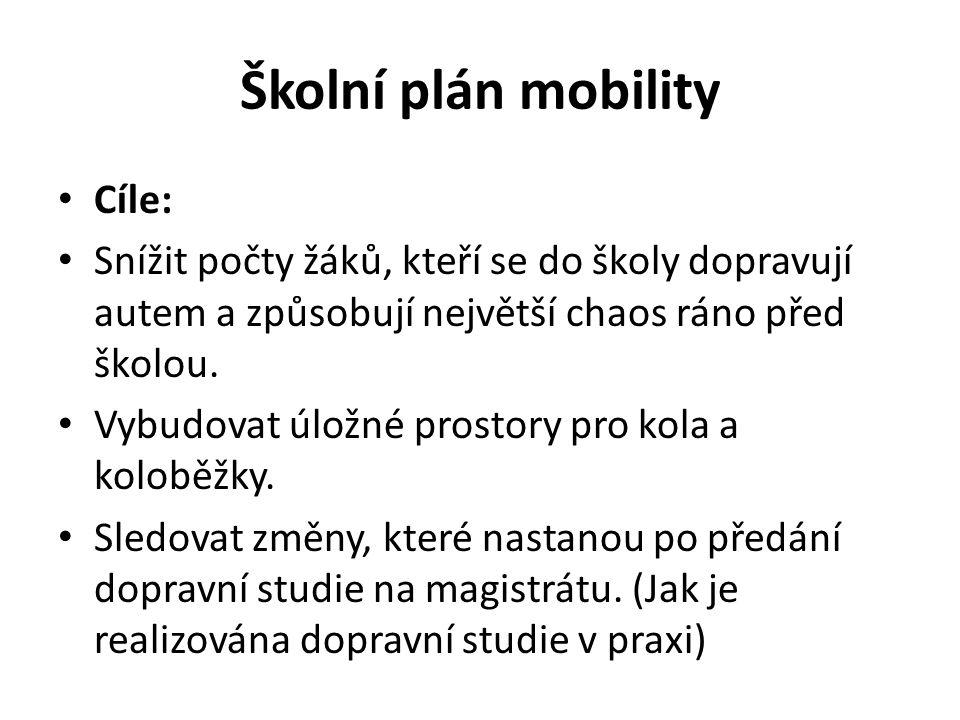 Školní plán mobility Cíle: Snížit počty žáků, kteří se do školy dopravují autem a způsobují největší chaos ráno před školou. Vybudovat úložné prostory