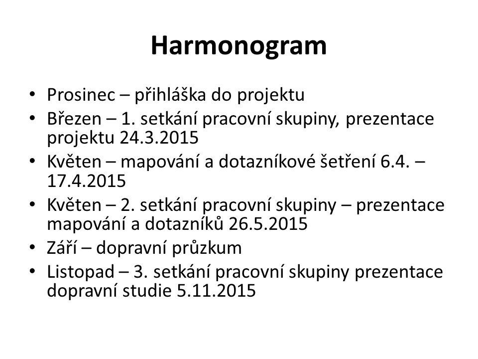Harmonogram Prosinec – přihláška do projektu Březen – 1. setkání pracovní skupiny, prezentace projektu 24.3.2015 Květen – mapování a dotazníkové šetře