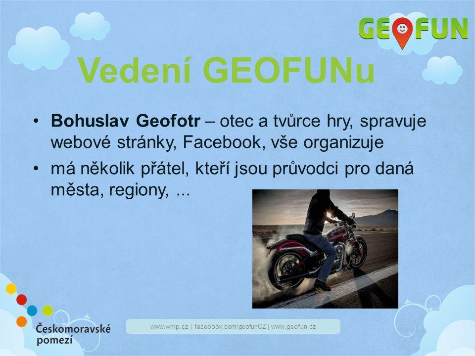 www.wmp.cz | facebook.com/geofunCZ | www.geofun.cz