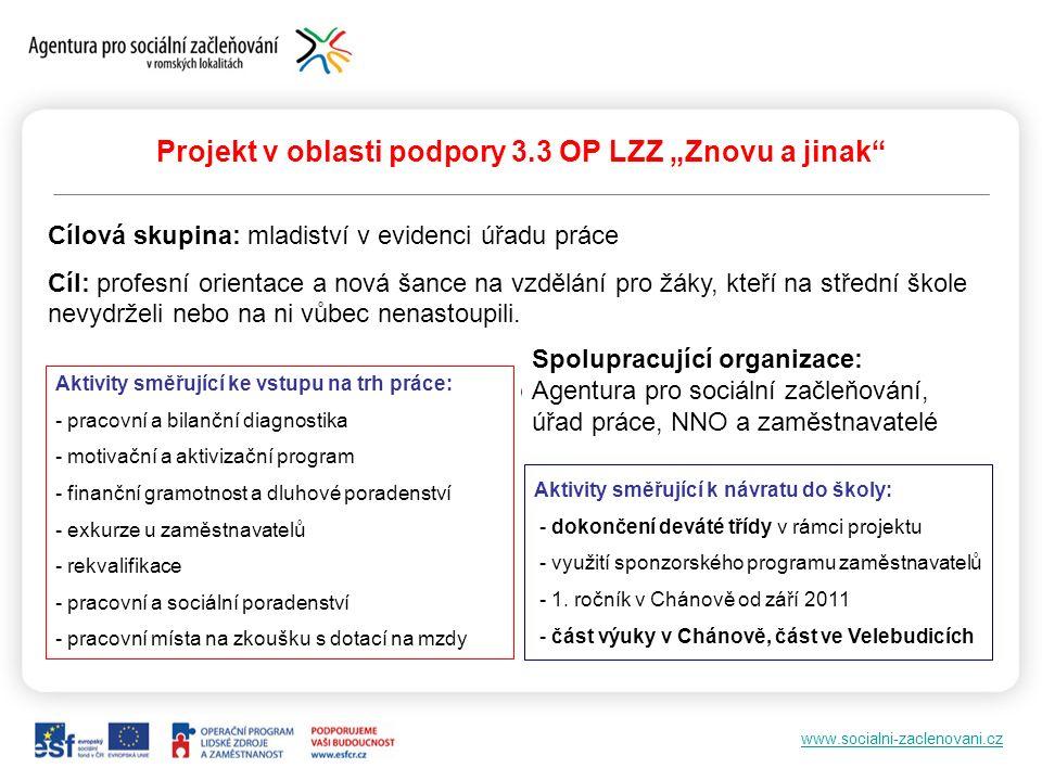 """www.socialni-zaclenovani.cz Projekt v oblasti podpory 3.3 OP LZZ """"Znovu a jinak"""" Aktivity směřující ke vstupu na trh práce: - pracovní a bilanční diag"""