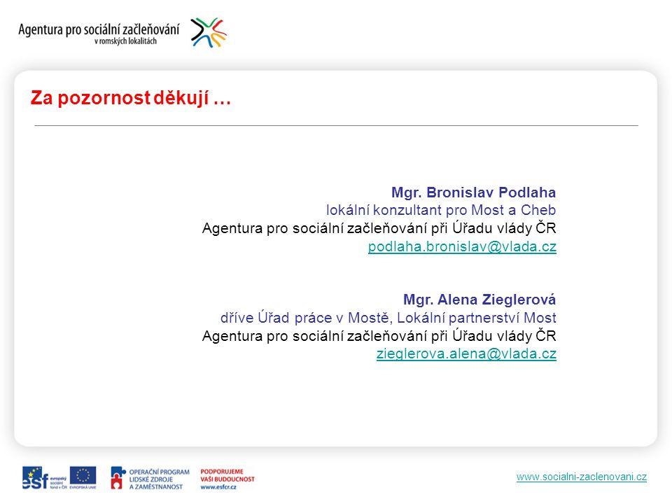 www.socialni-zaclenovani.cz Za pozornost děkují … Mgr. Bronislav Podlaha lokální konzultant pro Most a Cheb Agentura pro sociální začleňování při Úřad