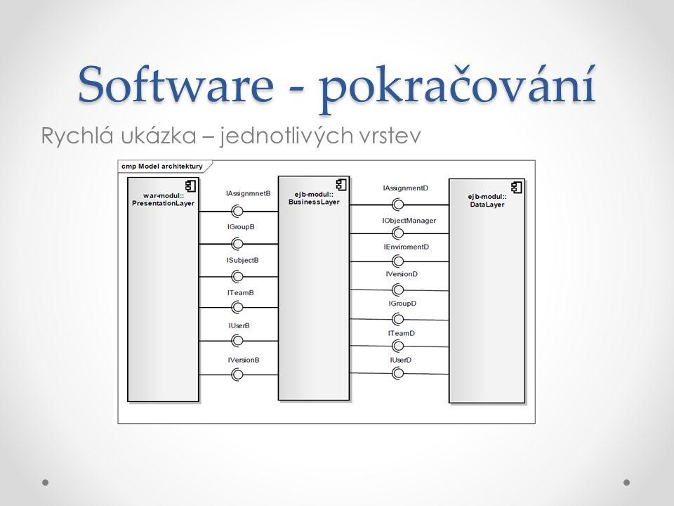 Software - pokračování Rychlá ukázka – jednotlivých vrstev