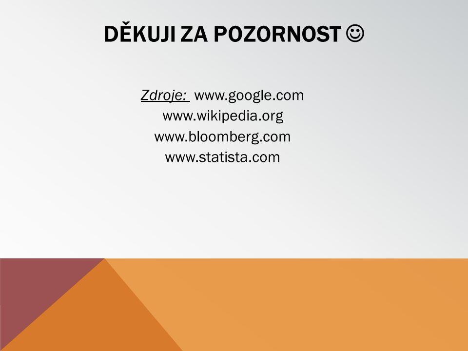 DĚKUJI ZA POZORNOST Zdroje: www.google.com www.wikipedia.org www.bloomberg.com www.statista.com