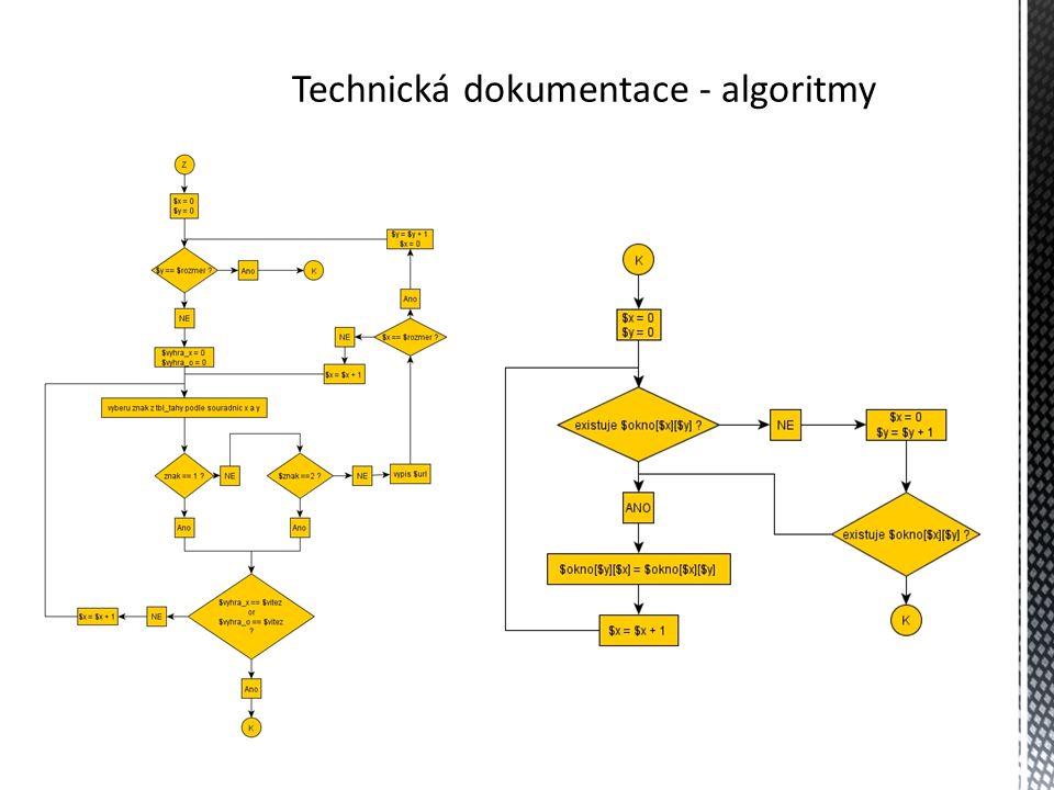 Technická dokumentace – Algoritmy 2