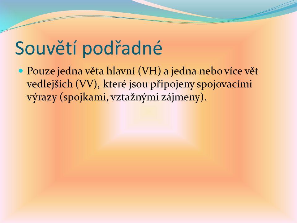 Souvětí podřadné Pouze jedna věta hlavní (VH) a jedna nebo více vět vedlejších (VV), které jsou připojeny spojovacími výrazy (spojkami, vztažnými zájmeny).