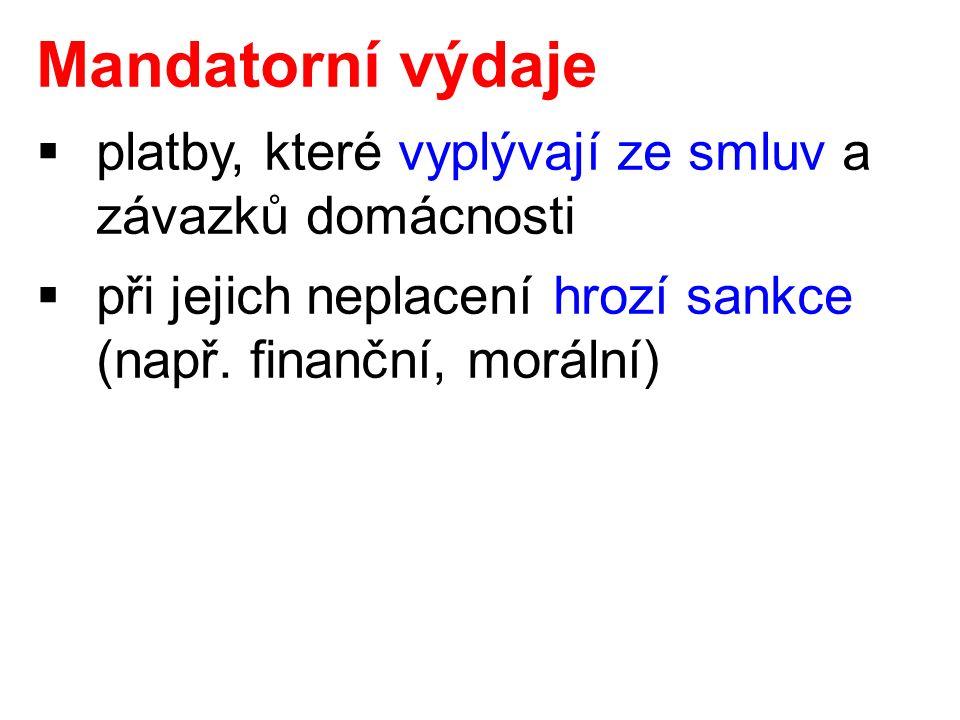 Mandatorní výdaje  platby, které vyplývají ze smluv a závazků domácnosti  při jejich neplacení hrozí sankce (např.
