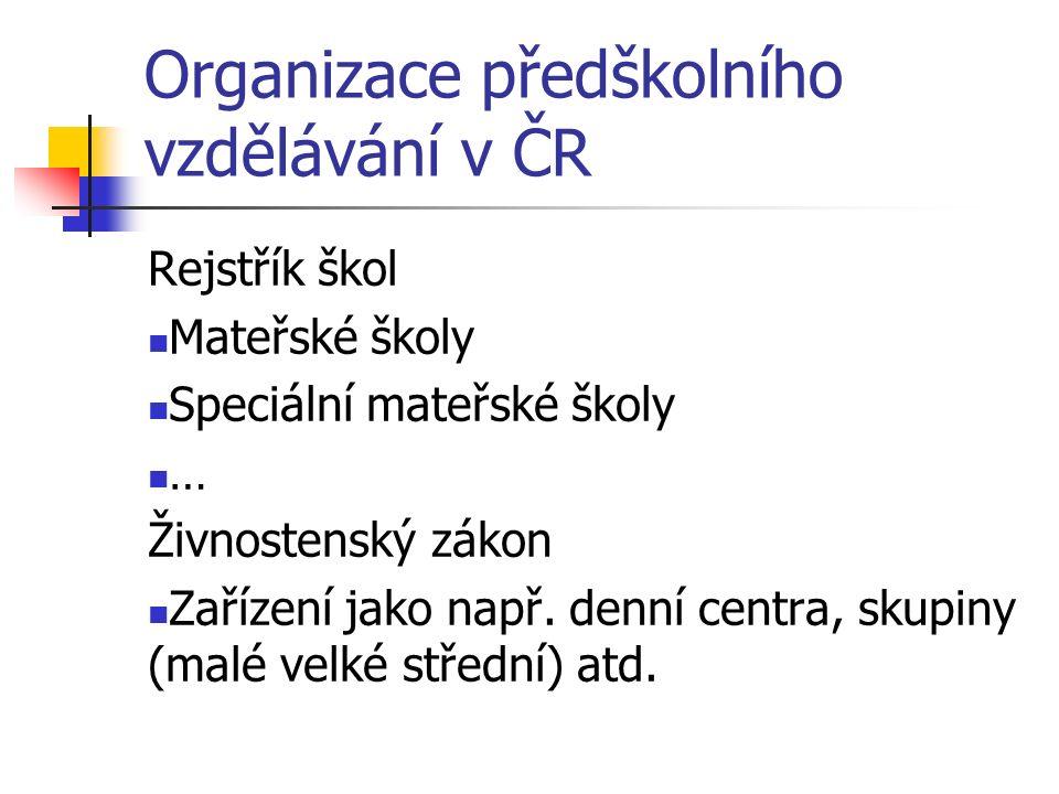 Organizace předškolního vzdělávání v ČR Rejstřík škol Mateřské školy Speciální mateřské školy … Živnostenský zákon Zařízení jako např.