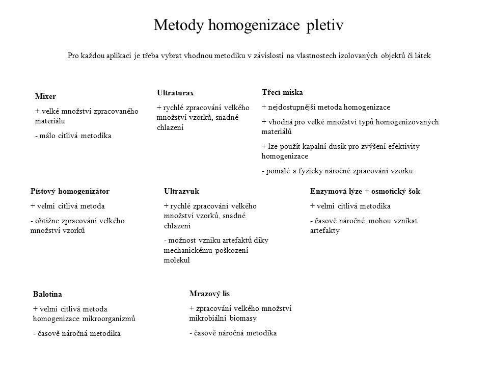 Metody homogenizace pletiv Mixer + velké množství zpracovaného materiálu - málo citlivá metodika Ultraturax + rychlé zpracování velkého množství vzorků, snadné chlazení Třecí miska + nejdostupnější metoda homogenizace + vhodná pro velké množství typů homogenizovaných materiálů + lze použít kapalní dusík pro zvýšení efektivity homogenizace - pomalé a fyzicky náročné zpracování vzorku Ultrazvuk + rychlé zpracování velkého množství vzorků, snadné chlazení - možnost vzniku artefaktů díky mechanickému poškození molekul Enzymová lýze + osmotický šok + velmi citlivá metodika - časově náročné, mohou vznikat artefakty Pro každou aplikaci je třeba vybrat vhodnou metodiku v závislosti na vlastnostech izolovaných objektů či látek Pístový homogenizátor + velmi citlivá metoda - obtížne zpracování velkého množství vzorků Balotina + velmi citlivá metoda homogenizace mikroorganizmů - časově náročná metodika Mrazový lis + zpracování velkého množství mikrobiální biomasy - časově náročná metodika