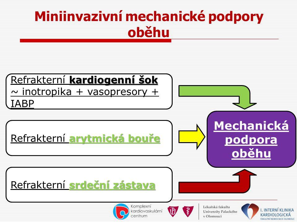 Miniinvazivní mechanické podpory oběhu Mechanická podpora oběhu kardiogenní šok Refrakterní kardiogenní šok ~ inotropika + vasopresory + IABP arytmická bouře Refrakterní arytmická bouře srdeční zástava Refrakterní srdeční zástava