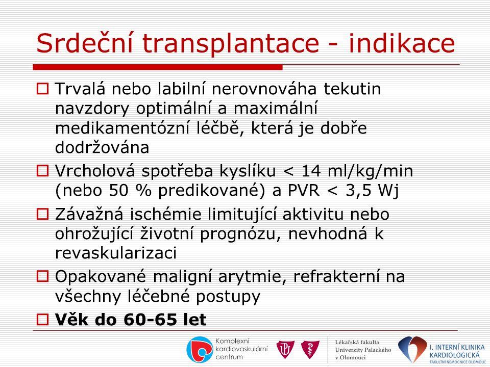 Srdeční transplantace - indikace  Trvalá nebo labilní nerovnováha tekutin navzdory optimální a maximální medikamentózní léčbě, která je dobře dodržována  Vrcholová spotřeba kyslíku < 14 ml/kg/min (nebo 50 % predikované) a PVR < 3,5 Wj  Závažná ischémie limitující aktivitu nebo ohrožující životní prognózu, nevhodná k revaskularizaci  Opakované maligní arytmie, refrakterní na všechny léčebné postupy  Věk do 60-65 let