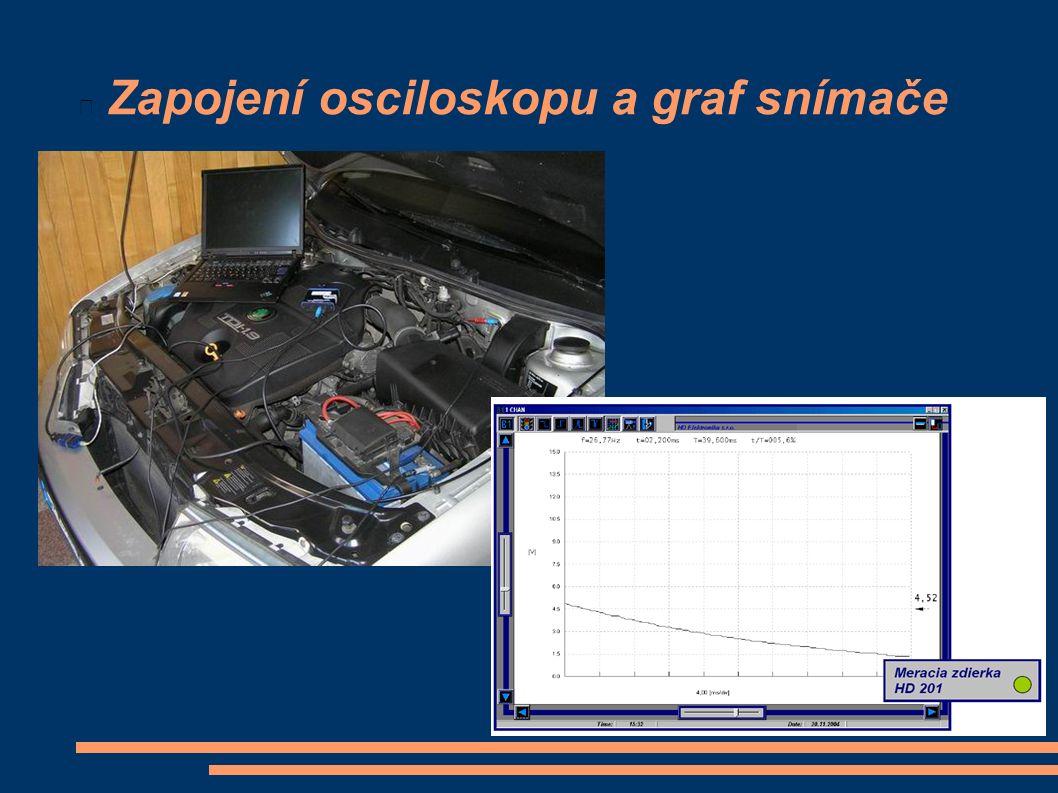 Zapojení osciloskopu a graf snímače