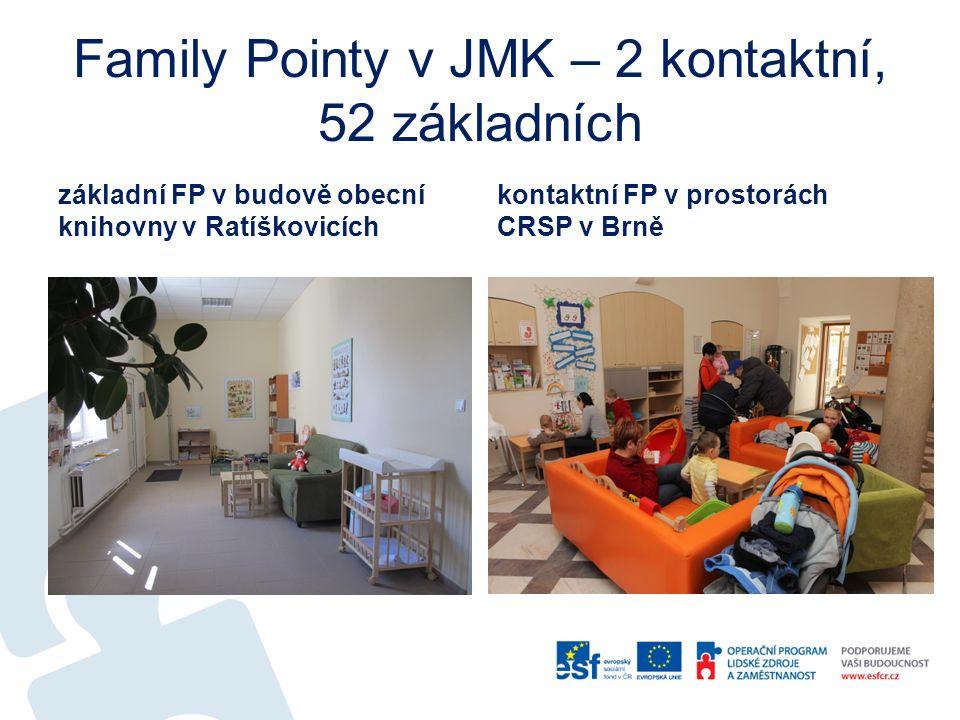 Family Pointy v JMK – 2 kontaktní, 52 základních základní FP v budově obecní knihovny v Ratíškovicích kontaktní FP v prostorách CRSP v Brně