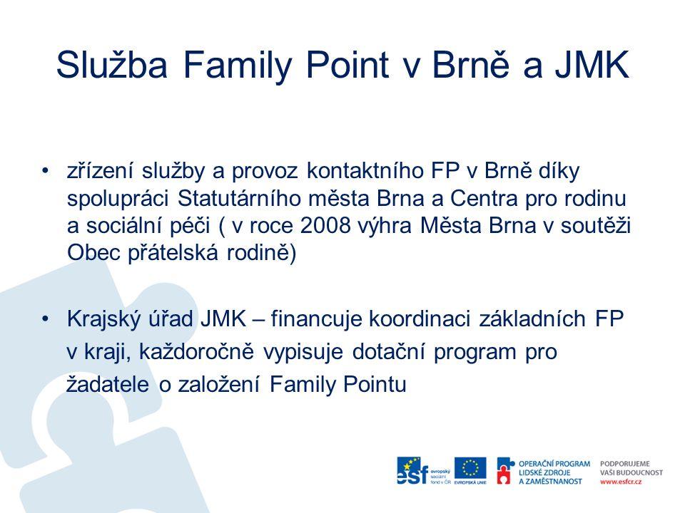 Služba Family Point v Brně a JMK zřízení služby a provoz kontaktního FP v Brně díky spolupráci Statutárního města Brna a Centra pro rodinu a sociální péči ( v roce 2008 výhra Města Brna v soutěži Obec přátelská rodině) Krajský úřad JMK – financuje koordinaci základních FP v kraji, každoročně vypisuje dotační program pro žadatele o založení Family Pointu