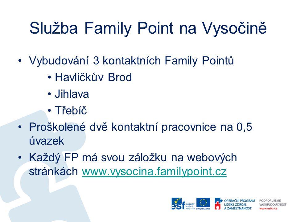 Služba Family Point na Vysočině Vybudování 3 kontaktních Family Pointů Havlíčkův Brod Jihlava Třebíč Proškolené dvě kontaktní pracovnice na 0,5 úvazek Každý FP má svou záložku na webových stránkách www.vysocina.familypoint.czwww.vysocina.familypoint.cz