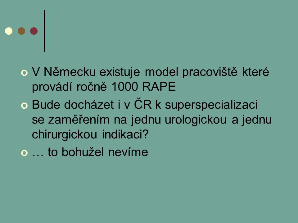 V Německu existuje model pracoviště které provádí ročně 1000 RAPE Bude docházet i v ČR k superspecializaci se zaměřením na jednu urologickou a jednu chirurgickou indikaci.