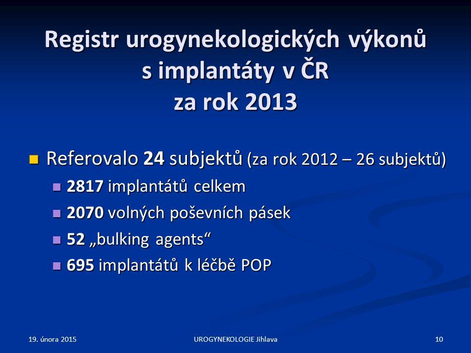 """Registr urogynekologických výkonů s implantáty v ČR za rok 2013 Referovalo 24 subjektů (za rok 2012 – 26 subjektů) Referovalo 24 subjektů (za rok 2012 – 26 subjektů) 2817 implantátů celkem 2817 implantátů celkem 2070 volných poševních pásek 2070 volných poševních pásek 52 """"bulking agents 52 """"bulking agents 695 implantátů k léčbě POP 695 implantátů k léčbě POP 19."""
