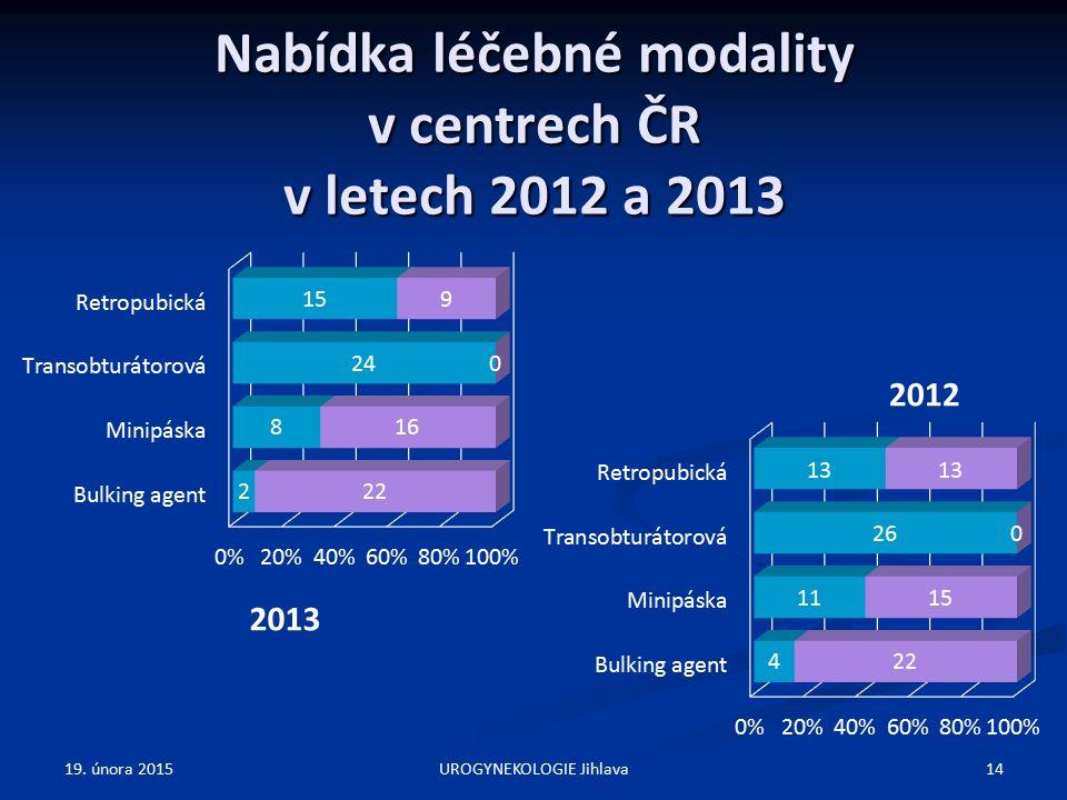 19. února 2015 14UROGYNEKOLOGIE Jihlava Nabídka léčebné modality v centrech ČR v letech 2012 a 2013 2012 2013
