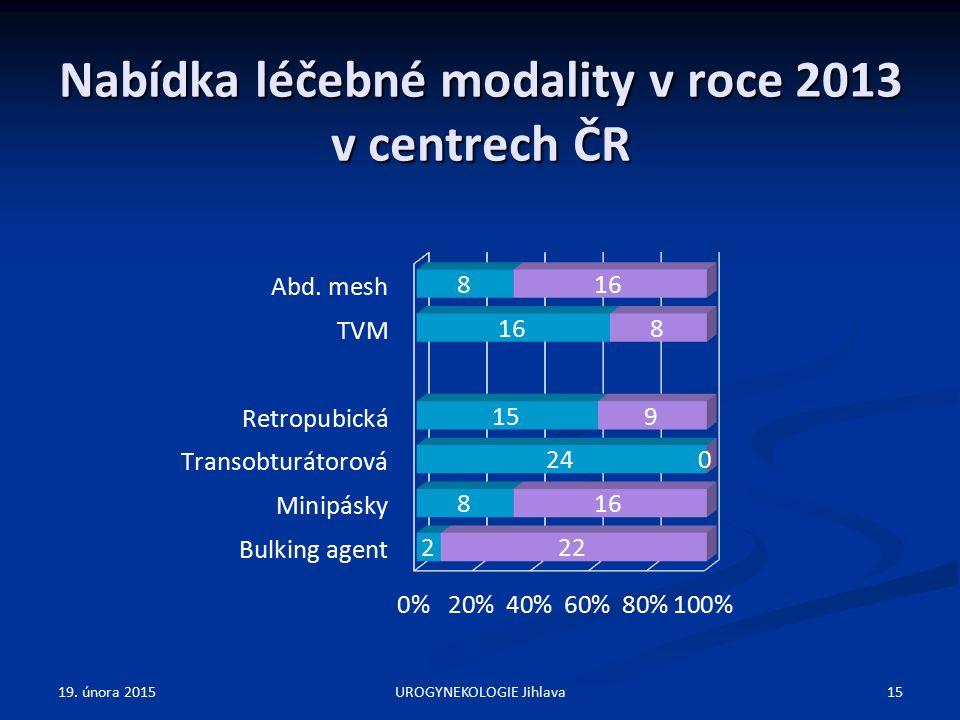 19. února 2015 15UROGYNEKOLOGIE Jihlava Nabídka léčebné modality v roce 2013 v centrech ČR