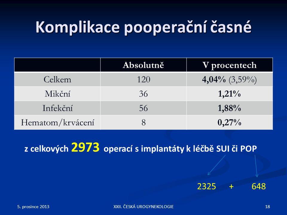 Komplikace pooperační časné AbsolutněV procentech Celkem1204,04% (3,59%) Mikční361,21% Infekční561,88% Hematom/krvácení80,27% 5.