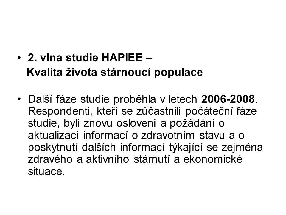 2. vlna studie HAPIEE – Kvalita života stárnoucí populace Další fáze studie proběhla v letech 2006-2008. Respondenti, kteří se zúčastnili počáteční fá