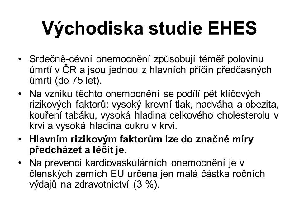 Jak může EHES pomoci a co účast ve studii přinese.