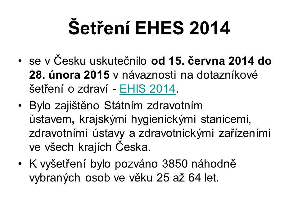 Šetření EHES 2014 se v Česku uskutečnilo od 15. června 2014 do 28.