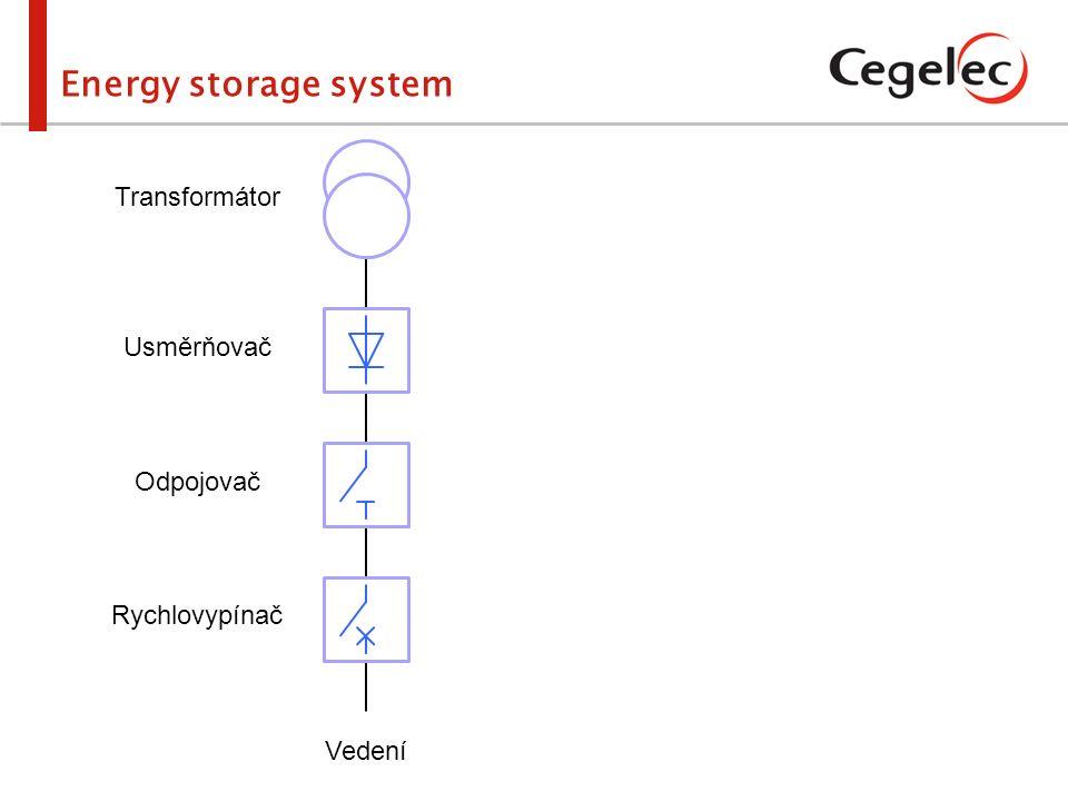 Energy storage system Vedení Transformátor Usměrňovač Energy storage system Na bázi superkondenzátorů Rychlovypínač Odpojovač
