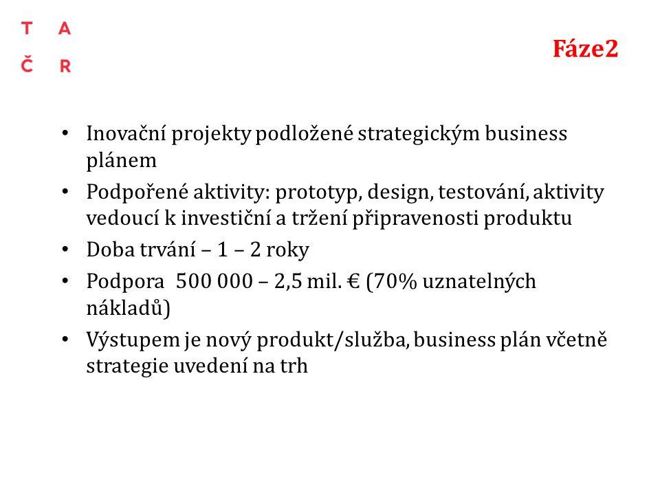 Fáze2 Inovační projekty podložené strategickým business plánem Podpořené aktivity: prototyp, design, testování, aktivity vedoucí k investiční a tržení připravenosti produktu Doba trvání – 1 – 2 roky Podpora 500 000 – 2,5 mil.