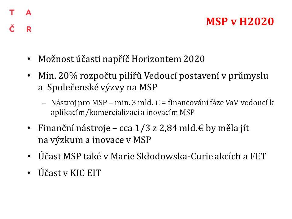 MSP v H2020 Možnost účasti napříč Horizontem 2020 Min.